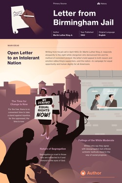 Letter from Birmingham Jail infographic thumbnail