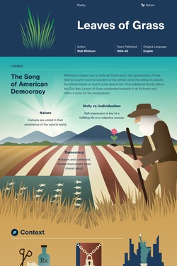 Leaves of Grass infographic thumbnail