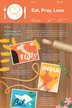Eat, Pray, Love infographic thumbnail