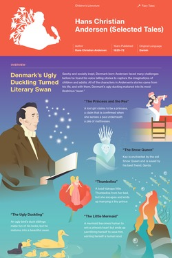 Fairy Tales of Hans Christian Andersen (Selected) infographic thumbnail