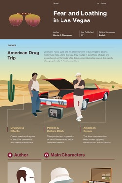 Fear and Loathing in Las Vegas infographic thumbnail