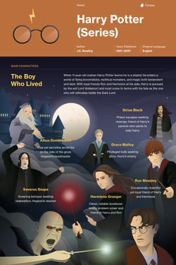 Harry Potter (Series) infographic thumbnail