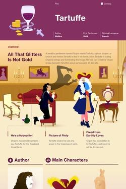 Tartuffe infographic thumbnail