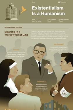 Existentialism Is a Humanism infographic thumbnail