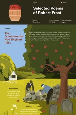 The Poems of Robert Frost infographic thumbnail