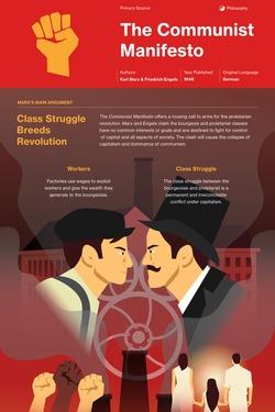 The Communist Manifesto infographic thumbnail