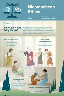 Nicomachean Ethics infographic thumbnail