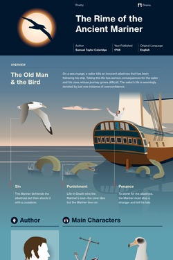 The Rime of the Ancient Mariner infographic thumbnail