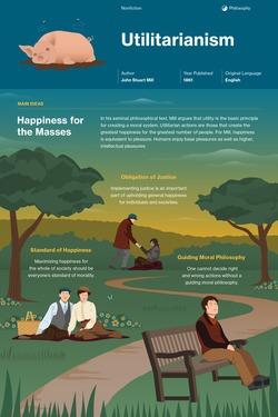 Utilitarianism infographic thumbnail
