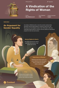 A Vindication of the Rights of Woman infographic thumbnail