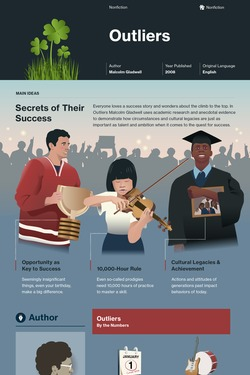 Outliers: The Story of Success infographic thumbnail