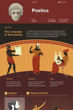 Poetics infographic thumbnail