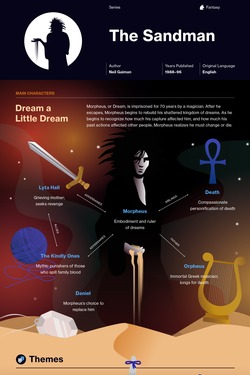 The Sandman infographic thumbnail