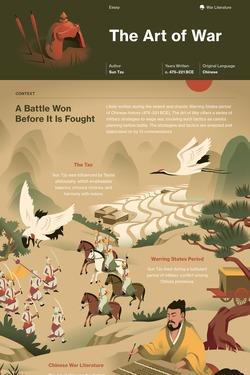The Art of War infographic thumbnail