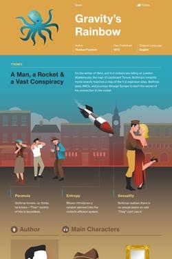 Gravity's Rainbow infographic thumbnail