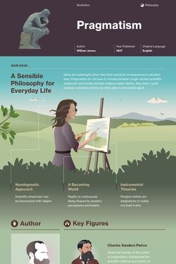 Pragmatism infographic thumbnail
