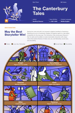 The Canterbury Tales infographic thumbnail