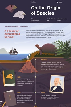 On the Origin of Species infographic thumbnail