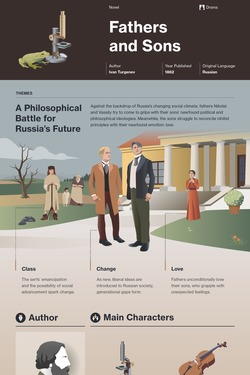 Fathers and Sons infographic thumbnail