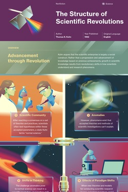 The Structure of Scientific Revolutions infographic thumbnail