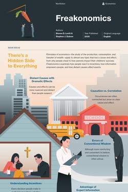Freakonomics infographic thumbnail