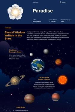 Paradise infographic thumbnail