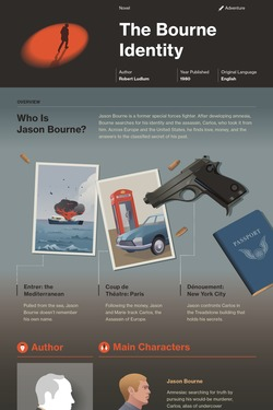 The Bourne Identity infographic thumbnail