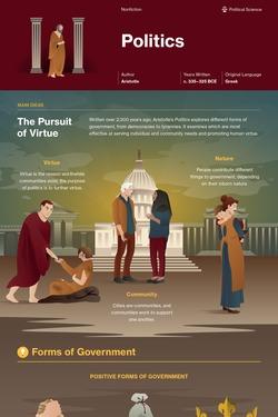 Politics infographic thumbnail