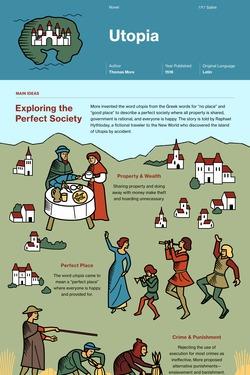 Utopia infographic thumbnail