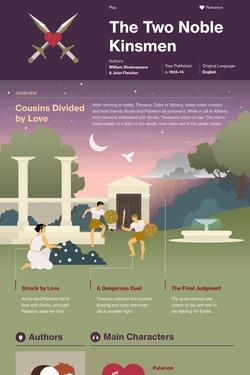 The Two Noble Kinsmen infographic thumbnail