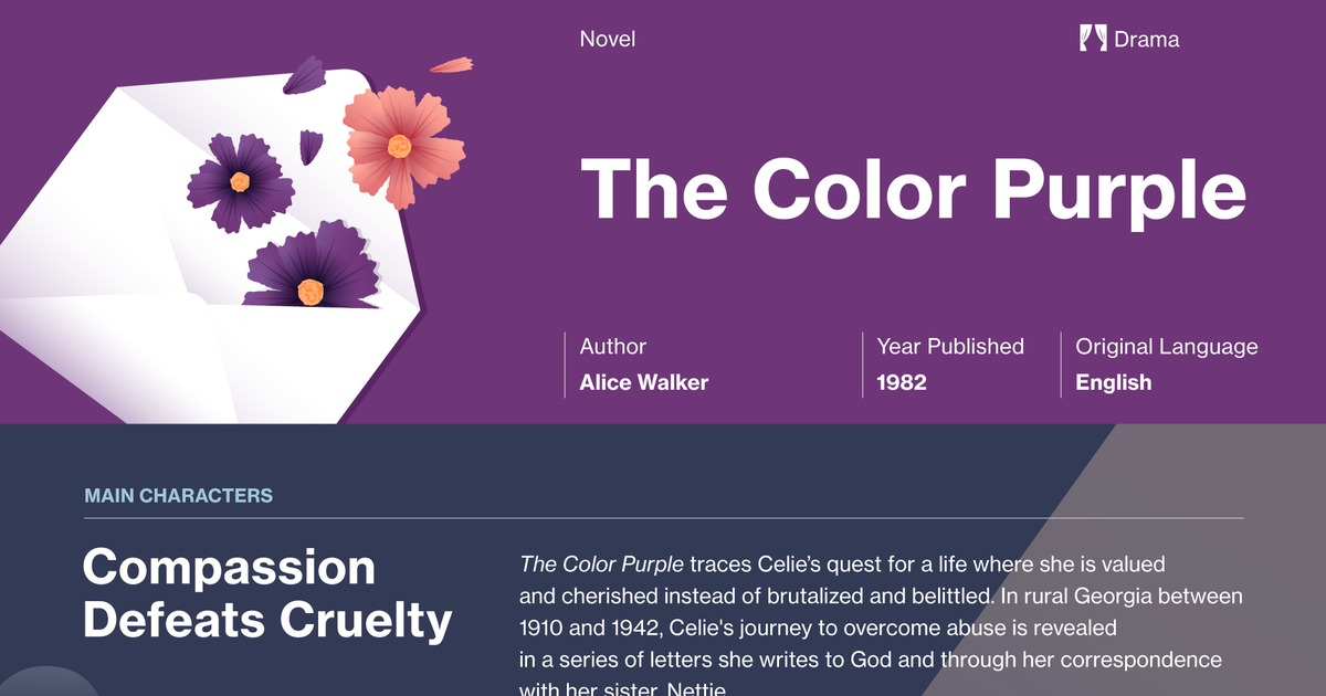 the colour purple The color purple follows the inspirational celie as she journeys from childhood through joy and despair, anguish, and hope to discover the power of love.
