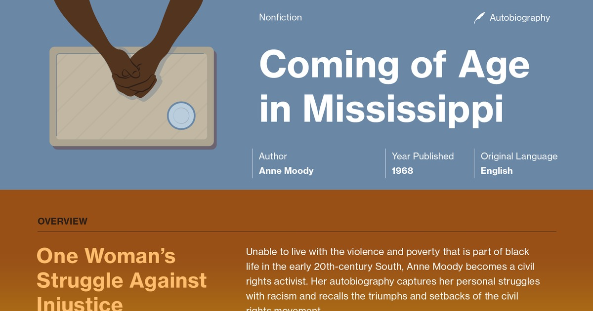 "an essay on coming of age in mississippi by anne moody 6 thoughts on "" anne moody and coming of age in mississippi: civil activism and the generation gap."