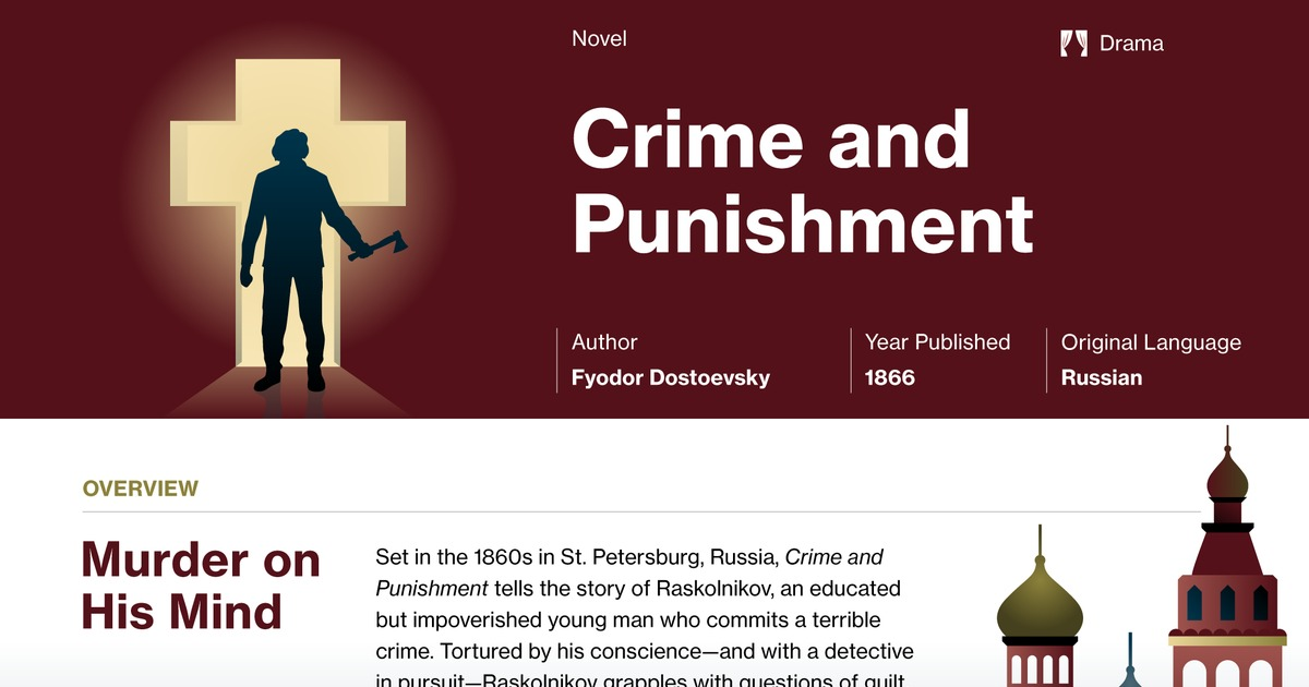 an analysis of dostoevskys crime and punishment