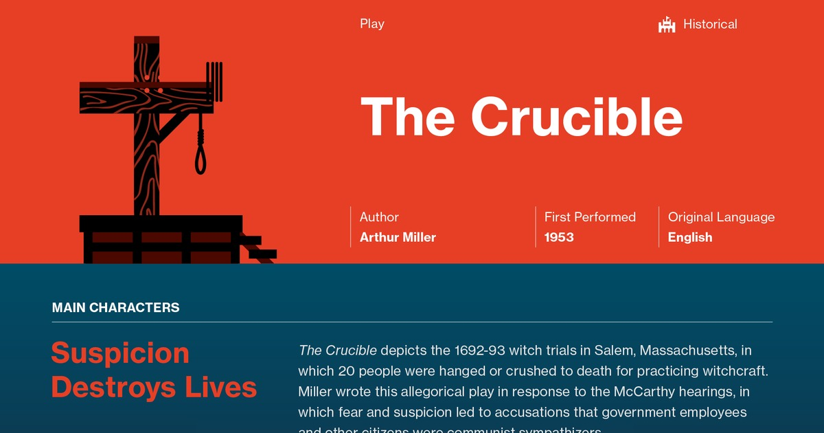 essays on theme in the crucible