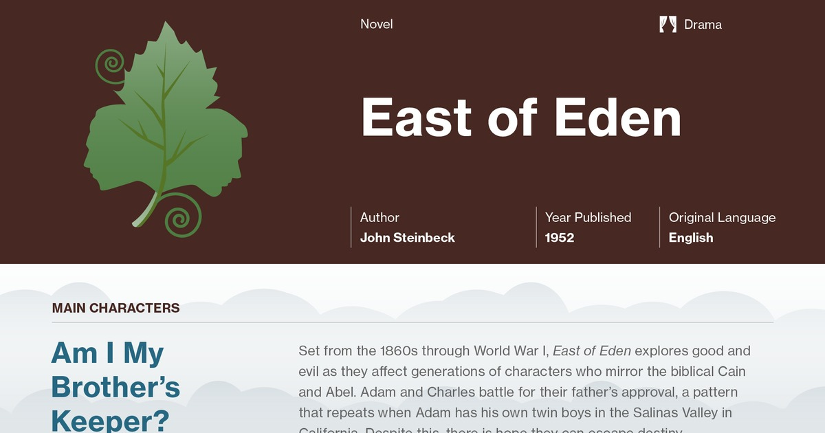 east of eden essay questions