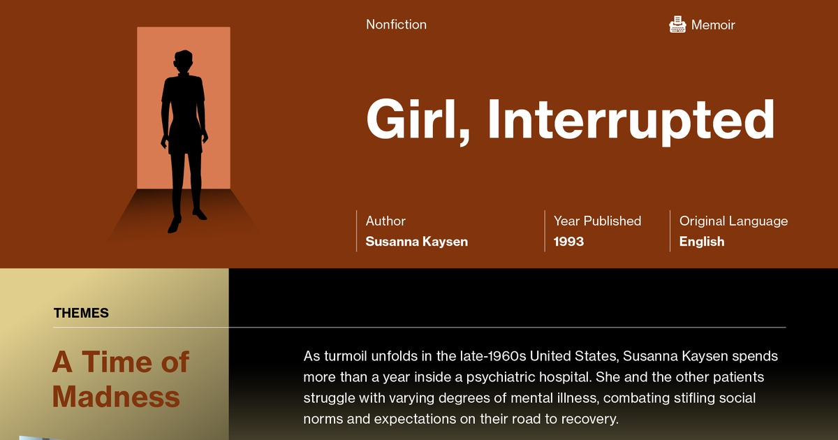analysis of girl interrupted essay Free essay: character analysis – susanna kaysen from girl interrupted this character analysis is based on the character, susanna kaysen (played by winona.