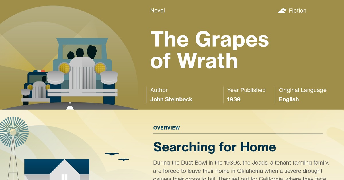"an analysis of the joad family hardships in the novel grapes of wrath by john steinbeck John steinbeck's ""the grapes of wrath"" together they walk to the farm of the joad family and find it john steinbeck grapes wrath analysis preis (buch."