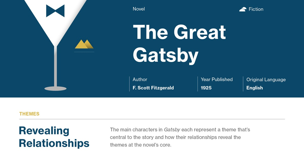 how much do we learn about gatsbys Transcript of how does the great gatsby relate to modern society even though the great gatsby was written almost a century ago, many of the themes of the book can still be seen in societies today during the time that the great gatsby was written, the economy was prospering and the dynamics of.