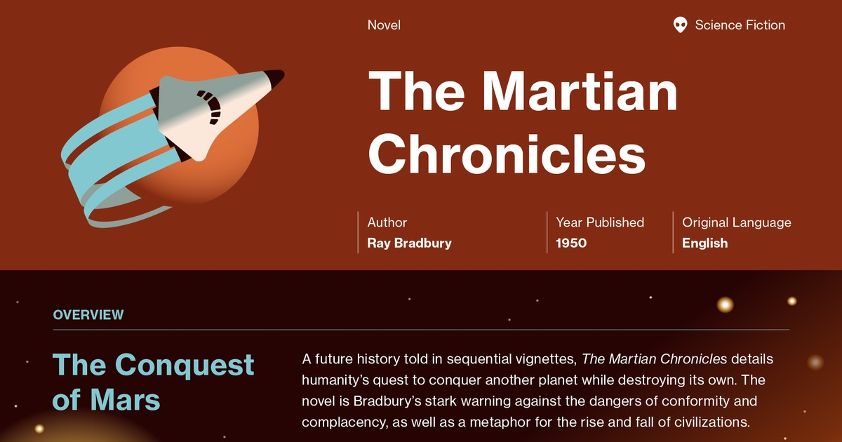 the martian chronicles how does man