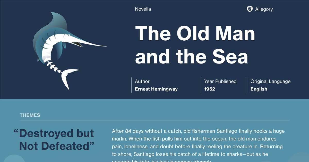 interpretive essay old man and the sea In the novel the old man and the sea, ernest hemingway creates a story full of adventures and endurance in which an old fisherman, santiago, is the.