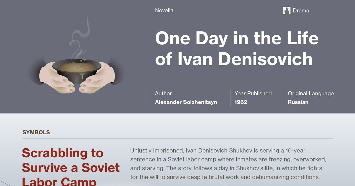 an analysis of a day in the life of ivan denisovich