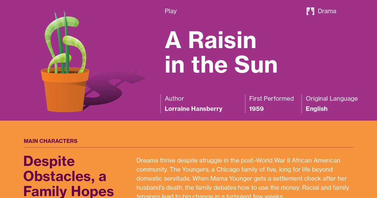 an analysis of the main themes in the play a raisin in the sun by lorraine hansberry The visions of lena younger created by lorraine hansberry in a raisin in the sun the play in a raisin in the sun, we are presented with the younger family, a.