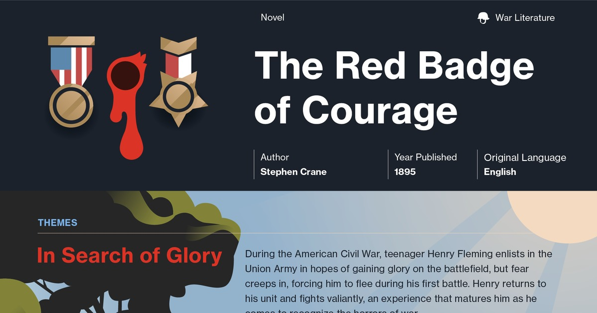 "an analysis of how the youth behaves in the red badge of courage In ""the red badge of courage"" henry defines the american dream as being known for being courageous henry wants to show how brave he is by joining the war and he wants to be acknowledged that way."