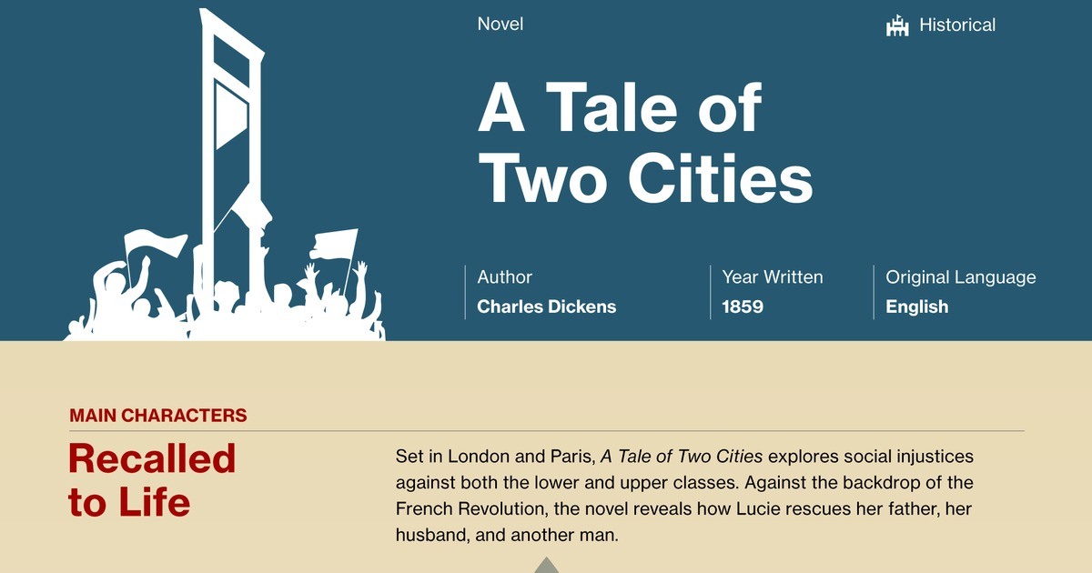A Tale of Two Cities Study Guide - Course Hero