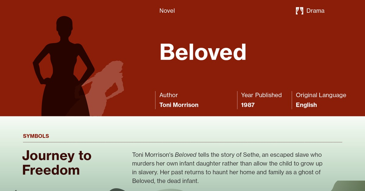 a critical analysis of the main characters and plot of the novel beloved by toni morrison