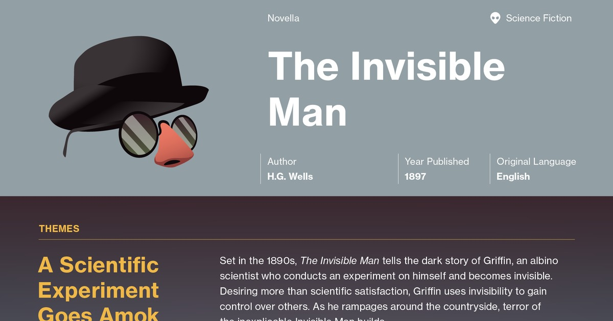literary devices used in invisible man Home invisible man q & a what literary devices contribute invisible man what literary devices contribute to the narrator's sense of disorientation in invisible man.