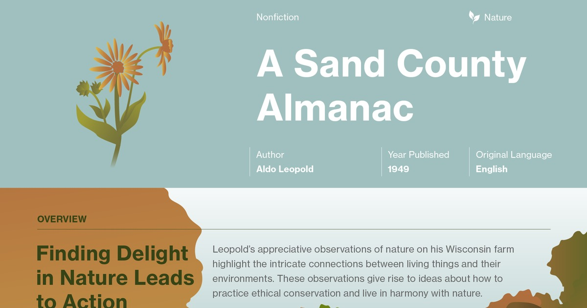 a sand county almanac chapter summaries Wisconsin academy review  conscience, an essay callicott describes as being in my opinion the most insightful study of a sand county almanac as a whole.