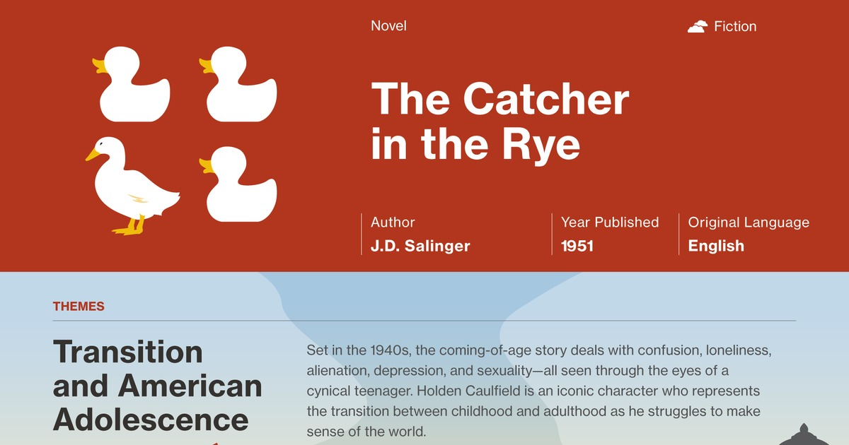 an analysis of the themes and symbols in the catcher in the rye