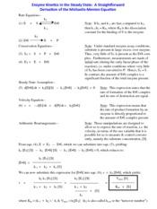 Michaelis-Menten equation