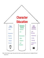Character Education infographic.docx